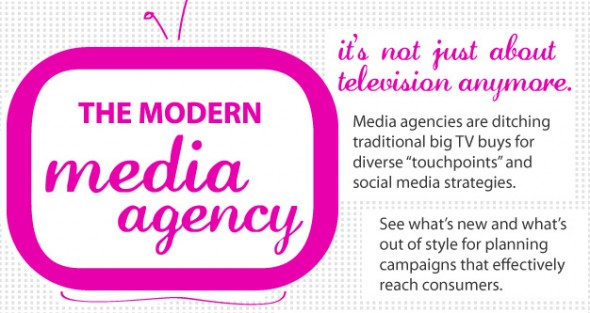 Graphic about the modern media agency.